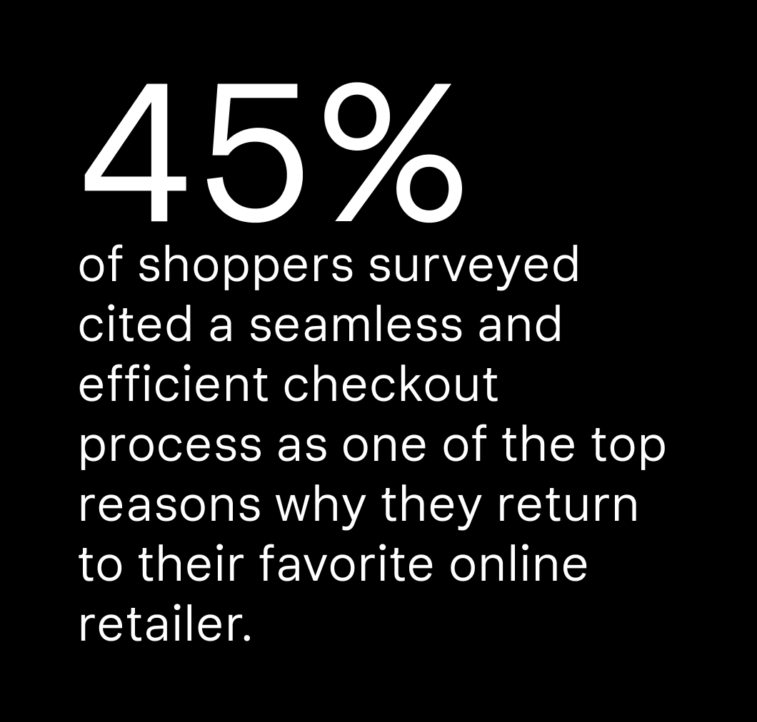45% of shoppers surveyed cited a seamless and efficient checkout process as one of the top reasons why they return to their favorite online retailer.