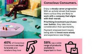 Conscious Consumers